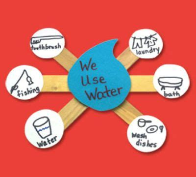 Saving water is important essay
